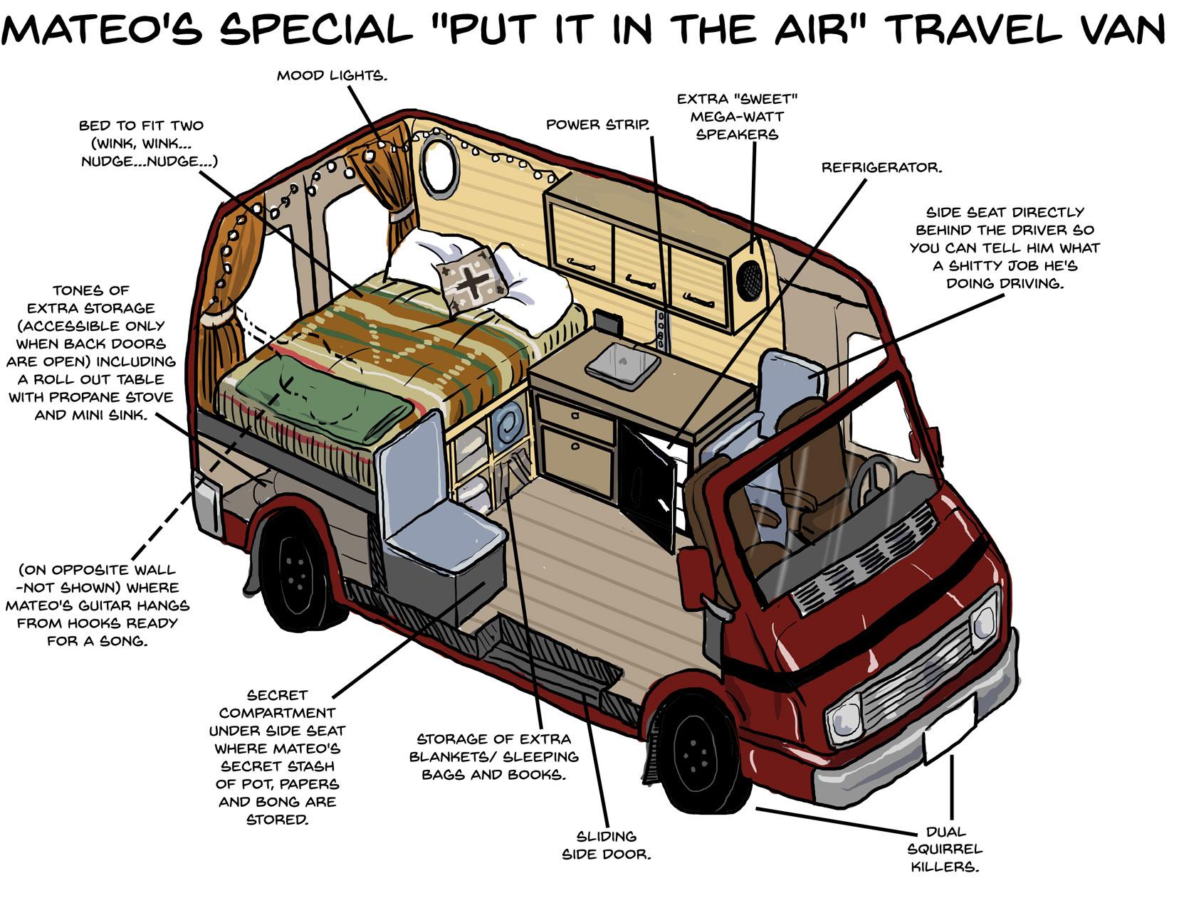 Mateo's Van
